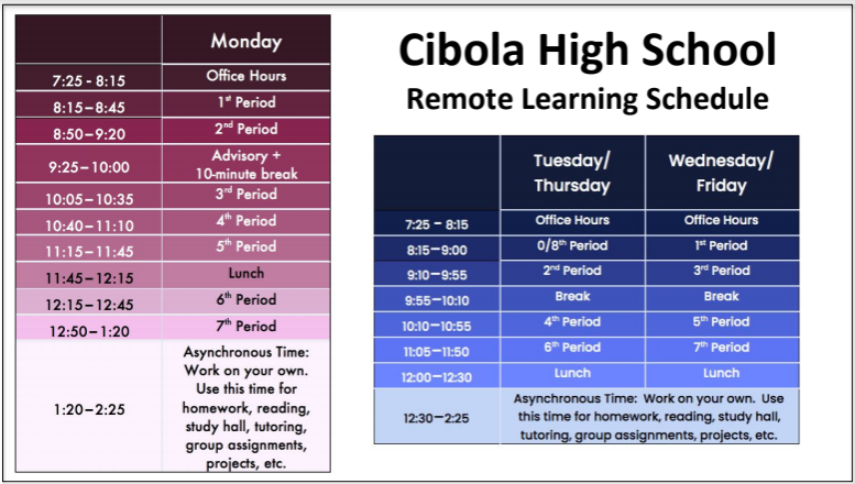 Cibola+High+School%27s+new+Remote+Learning+schedule+