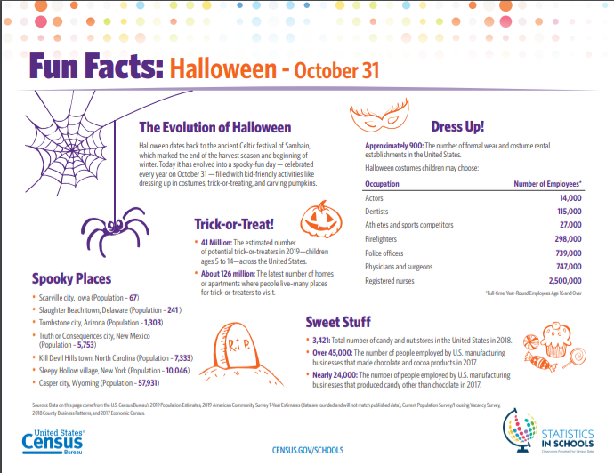 The United States Census Bureau's Halloween fun facts.